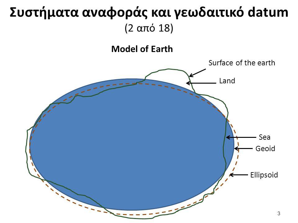 Συστήματα αναφοράς και γεωδαιτικό datum (2 από 18) Model of Earth Surface of the earth Land Sea Geoid Ellipsoid 3