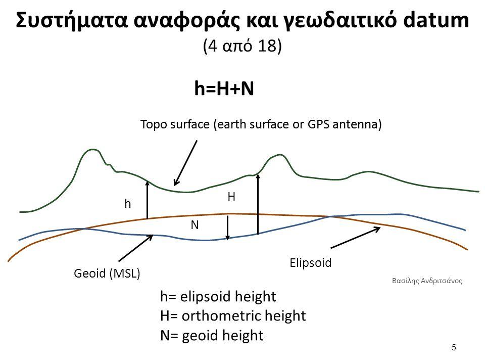 Συστήματα αναφοράς και γεωδαιτικό datum (4 από 18) h=H+N Topo surface (earth surface or GPS antenna) Geoid (MSL) Elipsoid H N h h= elipsoid height H=