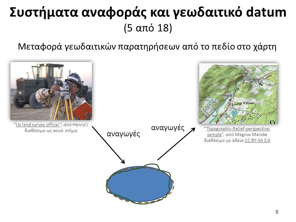 """Συστήματα αναφοράς και γεωδαιτικό datum (5 από 18) Μεταφορά γεωδαιτικών παρατηρήσεων από το πεδίο στο χάρτη """"Us land survey officer"""", από HenryLi διαθ"""