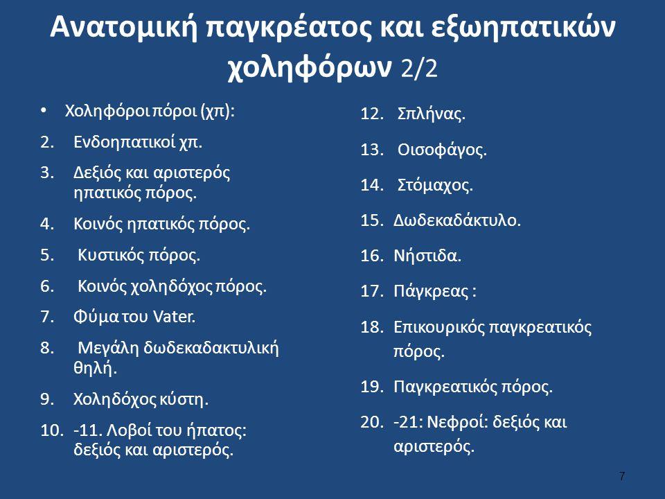 Ανατομική παγκρέατος και εξωηπατικών χοληφόρων 2/2 Χοληφόροι πόροι (χπ): 2.Ενδοηπατικοί χπ. 3.Δεξιός και αριστερός ηπατικός πόρος. 4.Κοινός ηπατικός π