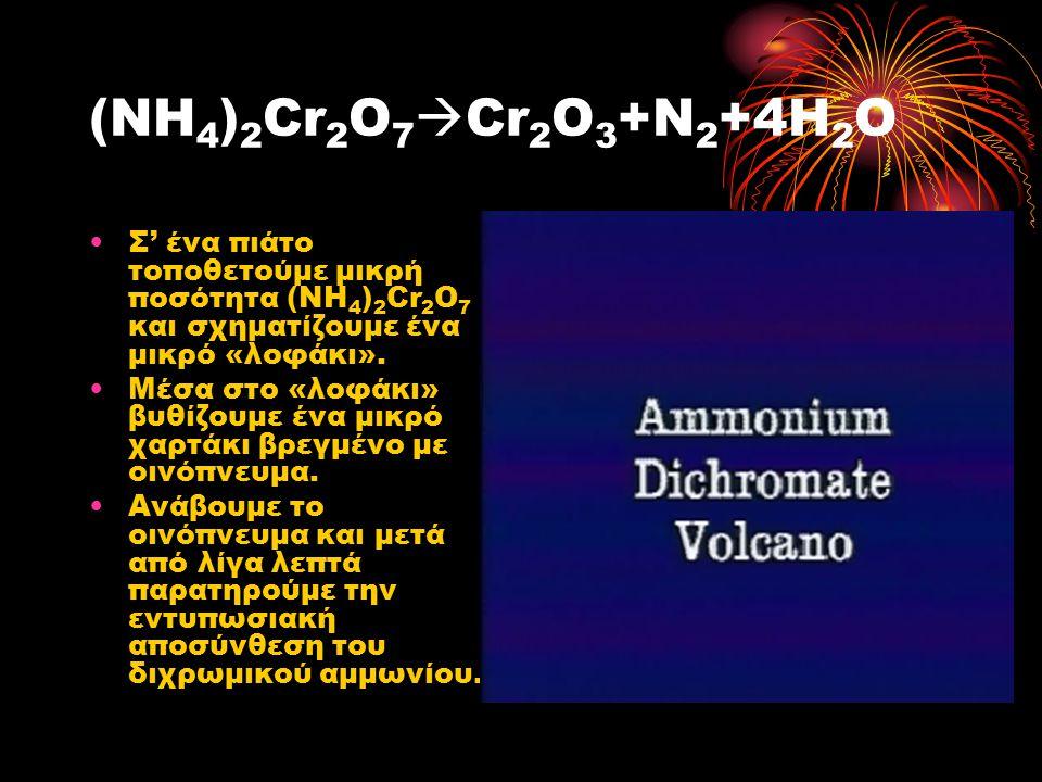 (NH 4 ) 2 Cr 2 O 7  Cr 2 O 3 +N 2 +4H 2 O Σ' ένα πιάτο τοποθετούμε μικρή ποσότητα (NH 4 ) 2 Cr 2 O 7 και σχηματίζουμε ένα μικρό «λοφάκι». Μέσα στο «λ