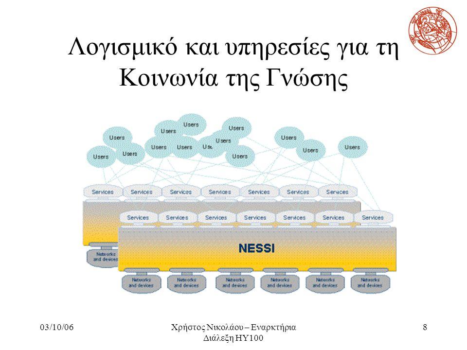 03/10/06Χρήστος Νικολάου – Εναρκτήρια Διάλεξη ΗΥ100 8 Λογισμικό και υπηρεσίες για τη Κοινωνία της Γνώσης