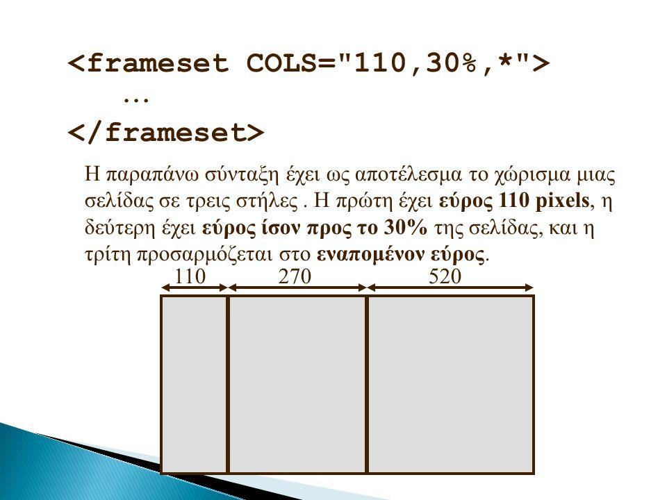  Η παραπάνω σύνταξη έχει ως αποτέλεσμα το χώρισμα μιας σελίδας σε τρεις στήλες. Η πρώτη έχει εύρος 110 pixels, η δεύτερη έχει εύρος ίσον προς το 30%