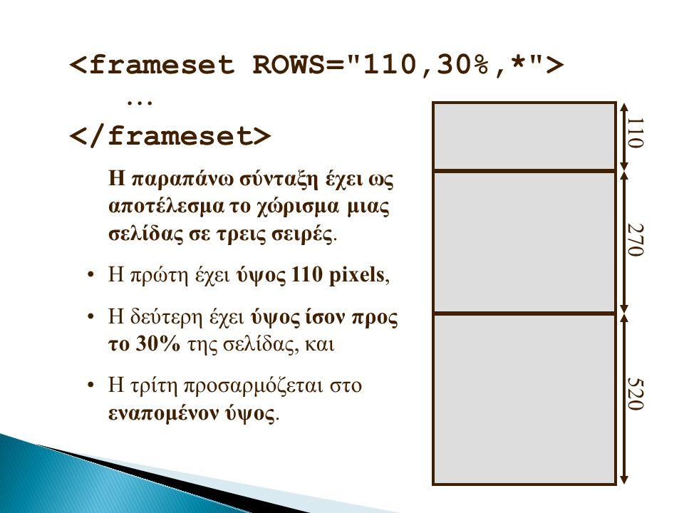  Η παραπάνω σύνταξη έχει ως αποτέλεσμα το χώρισμα μιας σελίδας σε τρεις σειρές. Η πρώτη έχει ύψος 110 pixels, Η δεύτερη έχει ύψος ίσον προς το 30% τη