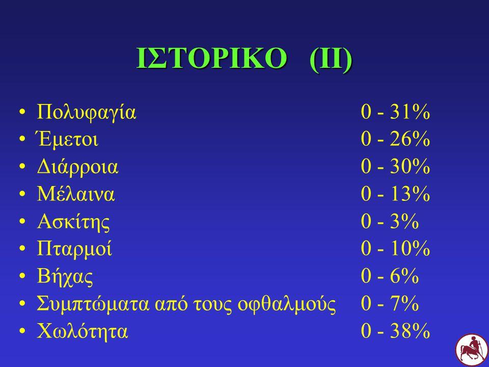 ΙΣΤΟΡΙΚΟ (ΙΙ) Πολυφαγία0 - 31% Έμετοι0 - 26% Διάρροια0 - 30% Μέλαινα0 - 13% Ασκίτης0 - 3% Πταρμοί0 - 10% Βήχας0 - 6% Συμπτώματα από τους οφθαλμούς0 -