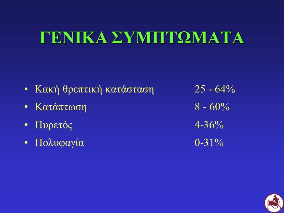 ΓΕΝΙΚΑ ΣΥΜΠΤΩΜΑΤΑ Κακή θρεπτική κατάσταση25 - 64% Κατάπτωση 8 - 60% Πυρετός4-36% Πολυφαγία0-31%