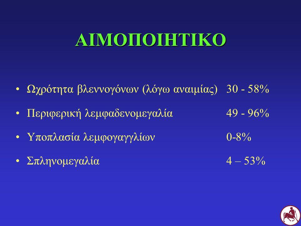 ΑΙΜΟΠΟΙΗΤΙΚΟ Ωχρότητα βλεννογόνων (λόγω αναιμίας)30 - 58% Περιφερική λεμφαδενομεγαλία49 - 96% Υποπλασία λεμφογαγγλίων0-8% Σπληνομεγαλία4 – 53%