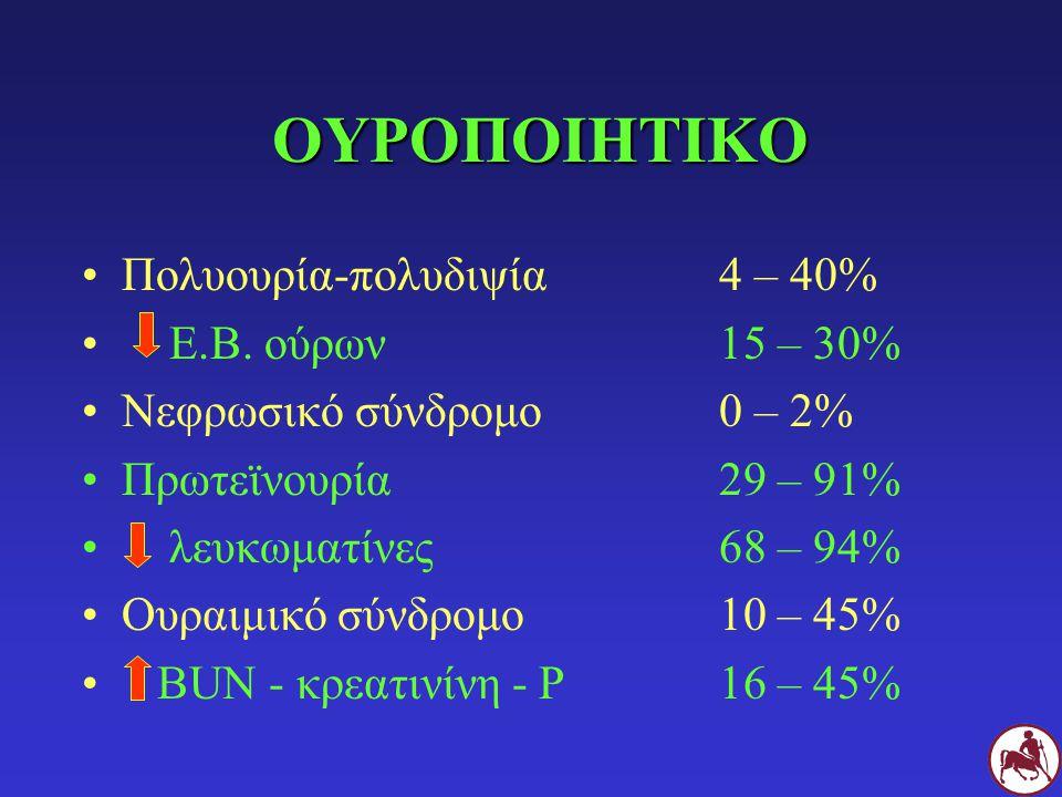 ΟΥΡΟΠΟΙΗΤΙΚΟ Πολυουρία-πολυδιψία4 – 40% Ε.Β. ούρων15 – 30% Νεφρωσικό σύνδρομο 0 – 2% Πρωτεϊνουρία29 – 91% λευκωματίνες68 – 94% Ουραιμικό σύνδρομο10 –