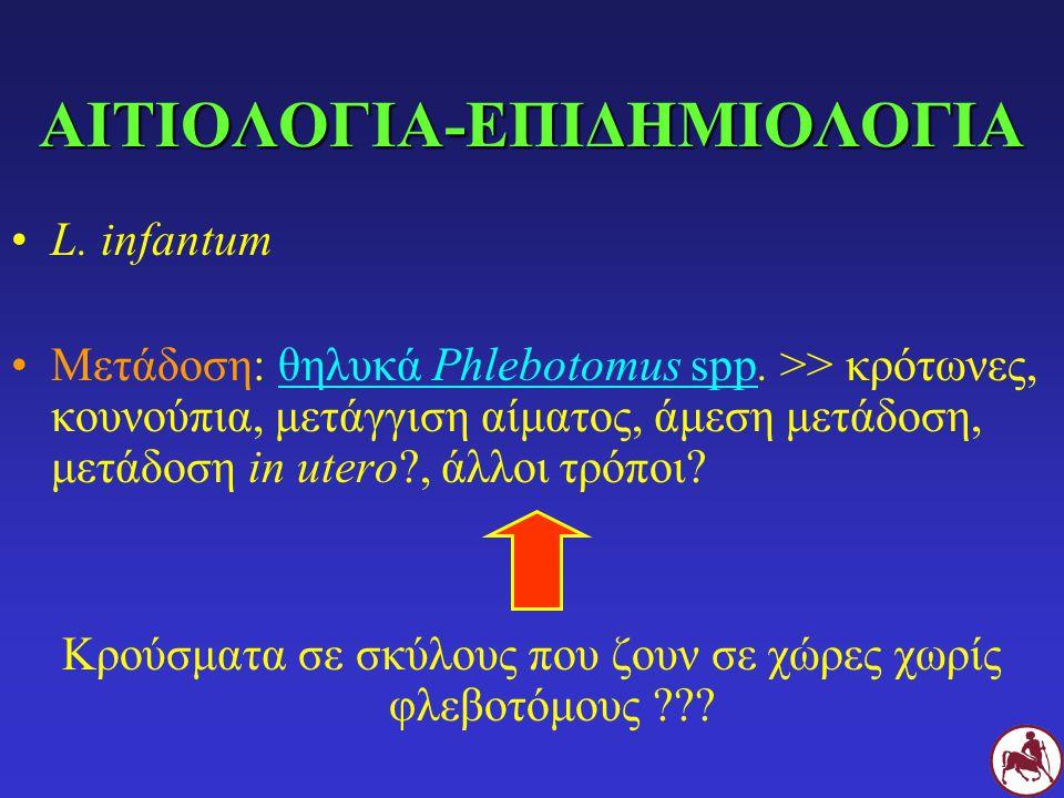 ΑΙΤΙΟΛΟΓΙΑ-ΕΠΙΔΗΜΙΟΛΟΓΙΑ L. infantum Μετάδοση: θηλυκά Phlebotomus spp. >> κρότωνες, κουνούπια, μετάγγιση αίματος, άμεση μετάδοση, μετάδοση in utero?,