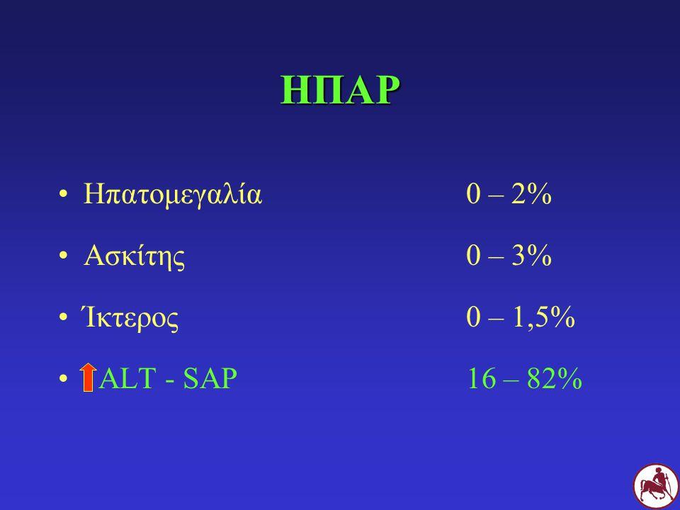 ΗΠΑΡ Ηπατομεγαλία0 – 2% Ασκίτης0 – 3% Ίκτερος0 – 1,5% ALT - SAP16 – 82%