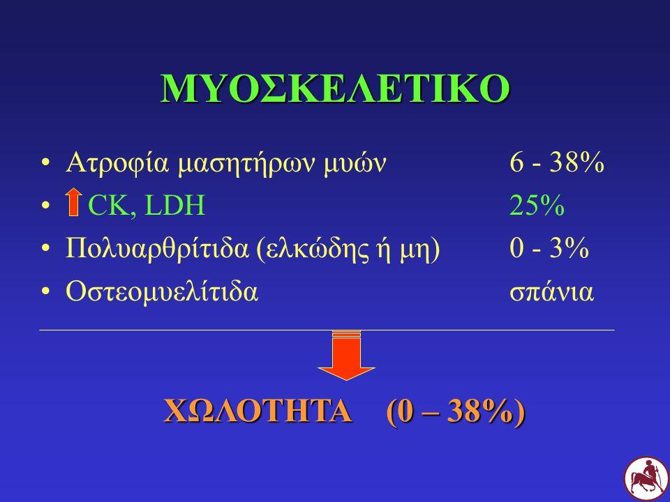 ΜΥΟΣΚΕΛΕΤΙΚΟ Ατροφία μασητήρων μυών6 - 38% CK, LDH25% Πολυαρθρίτιδα (ελκώδης ή μη)0 - 3% Οστεομυελίτιδασπάνια ΧΩΛΟΤΗΤΑ (0 – 38%)