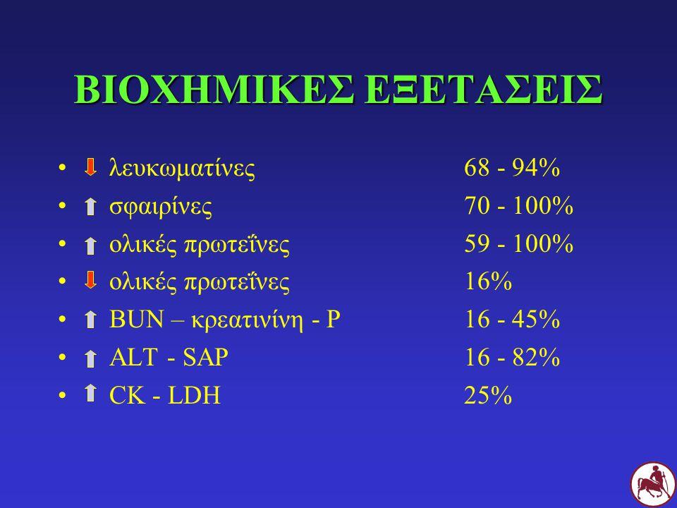 ΒΙΟΧΗΜΙΚΕΣ ΕΞΕΤΑΣΕΙΣ λευκωματίνες68 - 94% σφαιρίνες70 - 100% ολικές πρωτεΐνες59 - 100% ολικές πρωτεΐνες16% BUN – κρεατινίνη - P16 - 45% ALT - SAP16 -