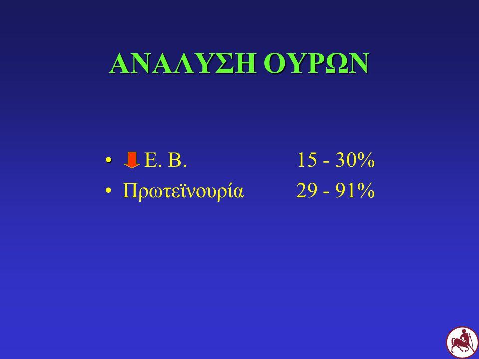 ΑΝΑΛΥΣΗ ΟΥΡΩΝ Ε. Β.15 - 30% Πρωτεϊνουρία29 - 91%