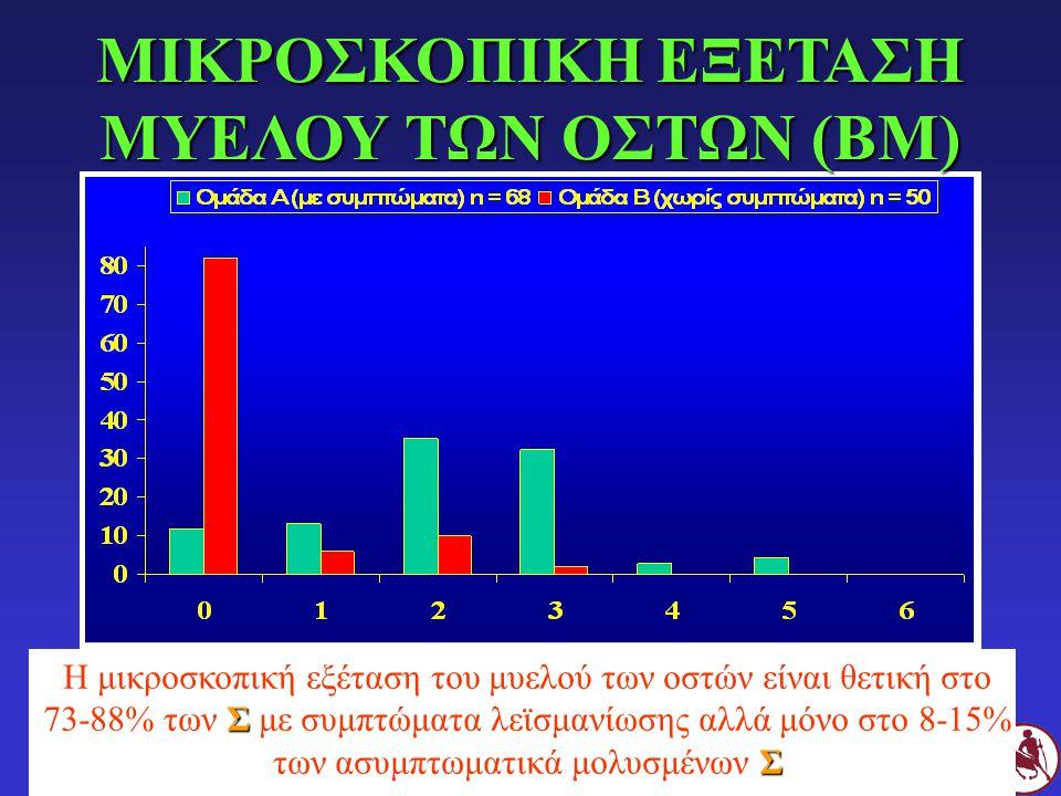 ΜΙΚΡΟΣΚΟΠΙΚΗ ΕΞΕΤΑΣΗ ΜΥΕΛΟΥ ΤΩΝ ΟΣΤΩΝ (BM) Σ Σ Η μικροσκοπική εξέταση του μυελού των οστών είναι θετική στο 73-88% των Σ με συμπτώματα λεϊσμανίωσης αλ