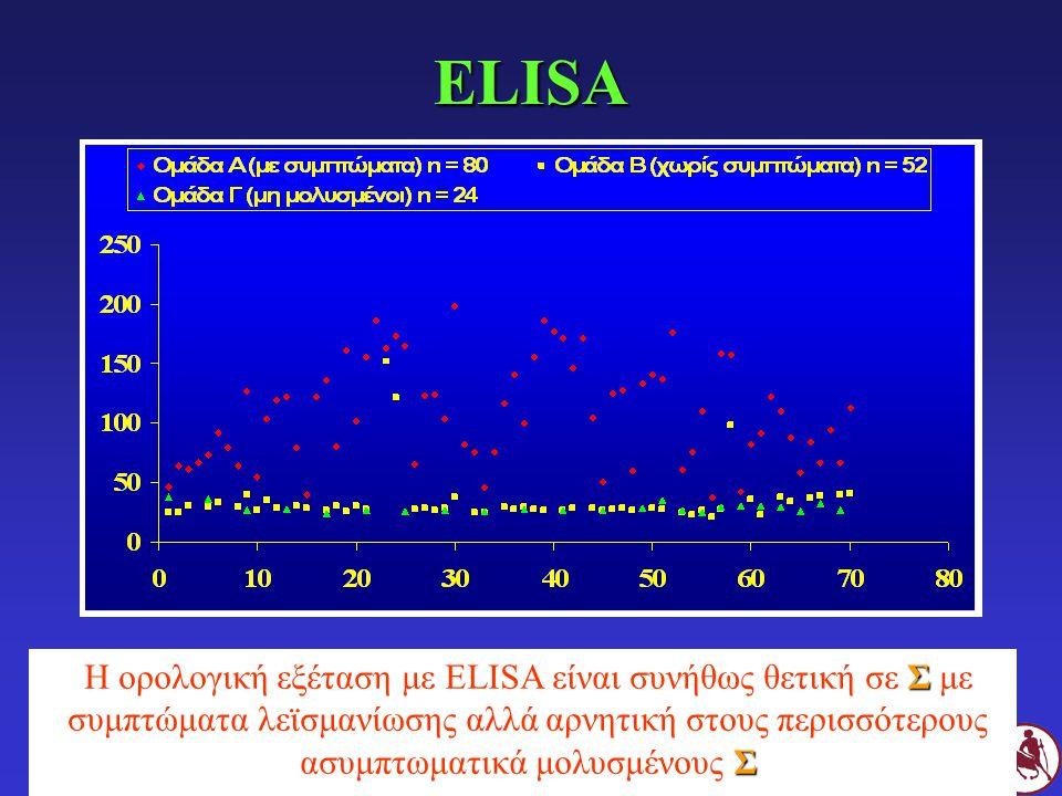 ELISA Σ Σ Η ορολογική εξέταση με ELISA είναι συνήθως θετική σε Σ με συμπτώματα λεϊσμανίωσης αλλά αρνητική στους περισσότερους ασυμπτωματικά μολυσμένου
