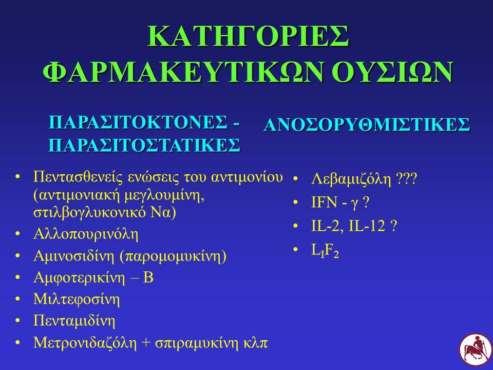ΚΑΤΗΓΟΡΙΕΣ ΦΑΡΜΑΚΕΥΤΙΚΩΝ ΟΥΣΙΩΝ Πεντασθενείς ενώσεις του αντιμονίου (αντιμονιακή μεγλουμίνη, στιλβογλυκονικό Να) Αλλοπουρινόλη Αμινοσιδίνη (παρομομυκί