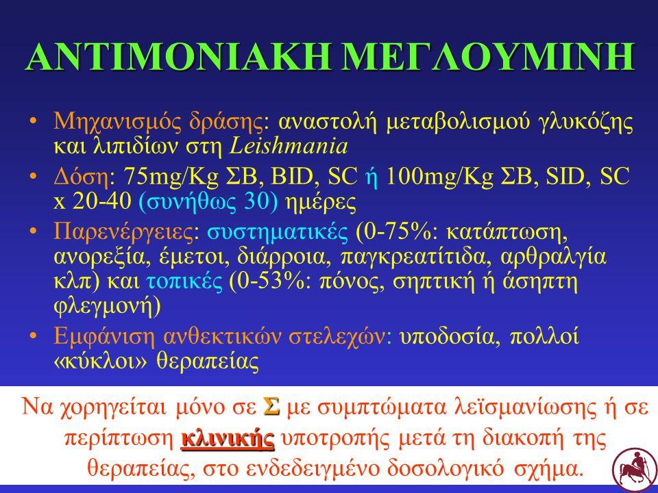 ΑΝΤΙΜΟΝΙΑΚΗ ΜΕΓΛΟΥΜΙΝΗ Μηχανισμός δράσης: αναστολή μεταβολισμού γλυκόζης και λιπιδίων στη Leishmania Δόση: 75mg/Kg ΣΒ, BID, SC ή 100mg/Kg ΣΒ, SID, SC