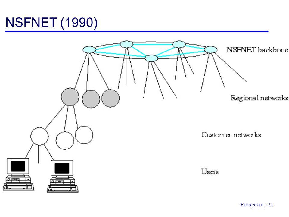 Εισαγωγή - 21 NSFNET (1990)