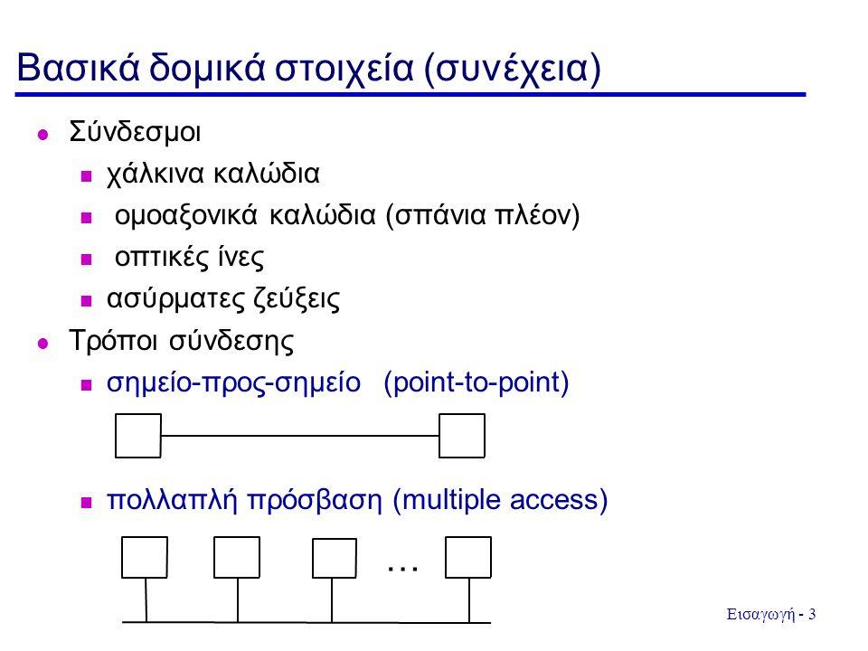 Εισαγωγή - 3 Βασικά δομικά στοιχεία (συνέχεια) Σύνδεσμοι χάλκινα καλώδια ομοαξονικά καλώδια (σπάνια πλέον) οπτικές ίνες ασύρματες ζεύξεις Τρόποι σύνδεσης σημείο-προς-σημείο (point-to-point) πολλαπλή πρόσβαση (multiple access) …