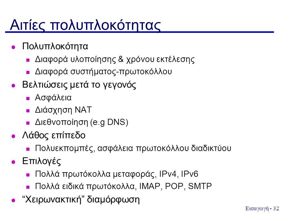 Εισαγωγή - 32 Αιτίες πολυπλοκότητας Πολυπλοκότητα Διαφορά υλοποίησης & χρόνου εκτέλεσης Διαφορά συστήματος-πρωτοκόλλου Βελτιώσεις μετά το γεγονός Ασφάλεια Διάσχηση ΝΑΤ Διεθνοποίηση (e.g DNS) Λάθος επίπεδο Πολυεκπομπές, ασφάλεια πρωτοκόλλου διαδικτύου Επιλογές Πολλά πρωτόκολλα μεταφοράς, IPv4, IPv6 Πολλά ειδικά πρωτόκολλα, IMAP, POP, SMTP Χειρωνακτική διαμόρφωση