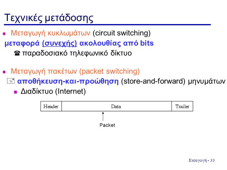 Εισαγωγή - 33 Τεχνικές μετάδοσης Μεταγωγή κυκλωμάτων (circuit switching) μεταφορά (συνεχής) ακολουθίας από bits  παραδοσιακό τηλεφωνικό δίκτυο Μεταγωγή πακέτων (packet switching)  αποθήκευση-και-προώθηση (store-and-forward) μηνυμάτων Διαδίκτυο (Internet) Packet