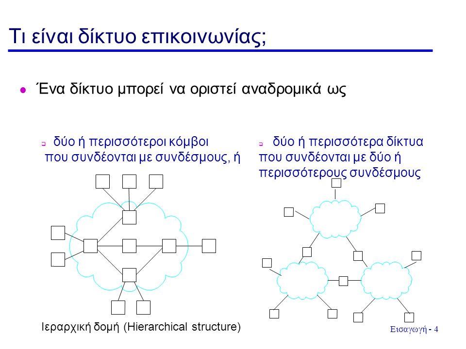 Εισαγωγή - 4 Τι είναι δίκτυο επικοινωνίας; Ένα δίκτυο μπορεί να οριστεί αναδρομικά ως  δύο ή περισσότεροι κόμβοι που συνδέονται με συνδέσμους, ή Ιεραρχική δομή (Hierarchical structure)  δύο ή περισσότερα δίκτυα που συνδέονται με δύο ή περισσότερους συνδέσμους