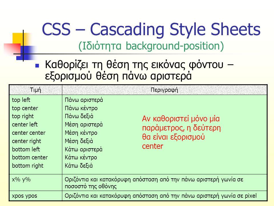 CSS – Cascading Style Sheets (Ιδιότητα background-position) Καθορίζει τη θέση της εικόνας φόντου – εξορισμού θέση πάνω αριστερά ΤιμήΠεριγραφή top left