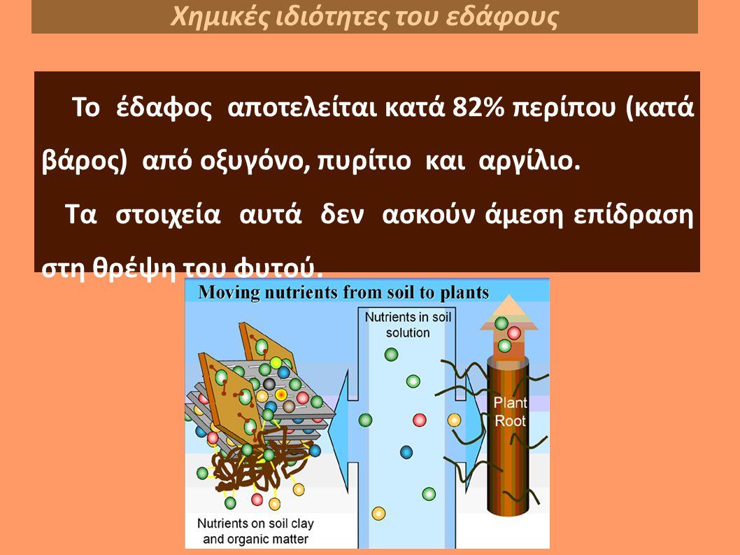 Το έδαφος αποτελείται κατά 82% περίπου (κατά βάρος) από οξυγόνο, πυρίτιο και αργίλιο.