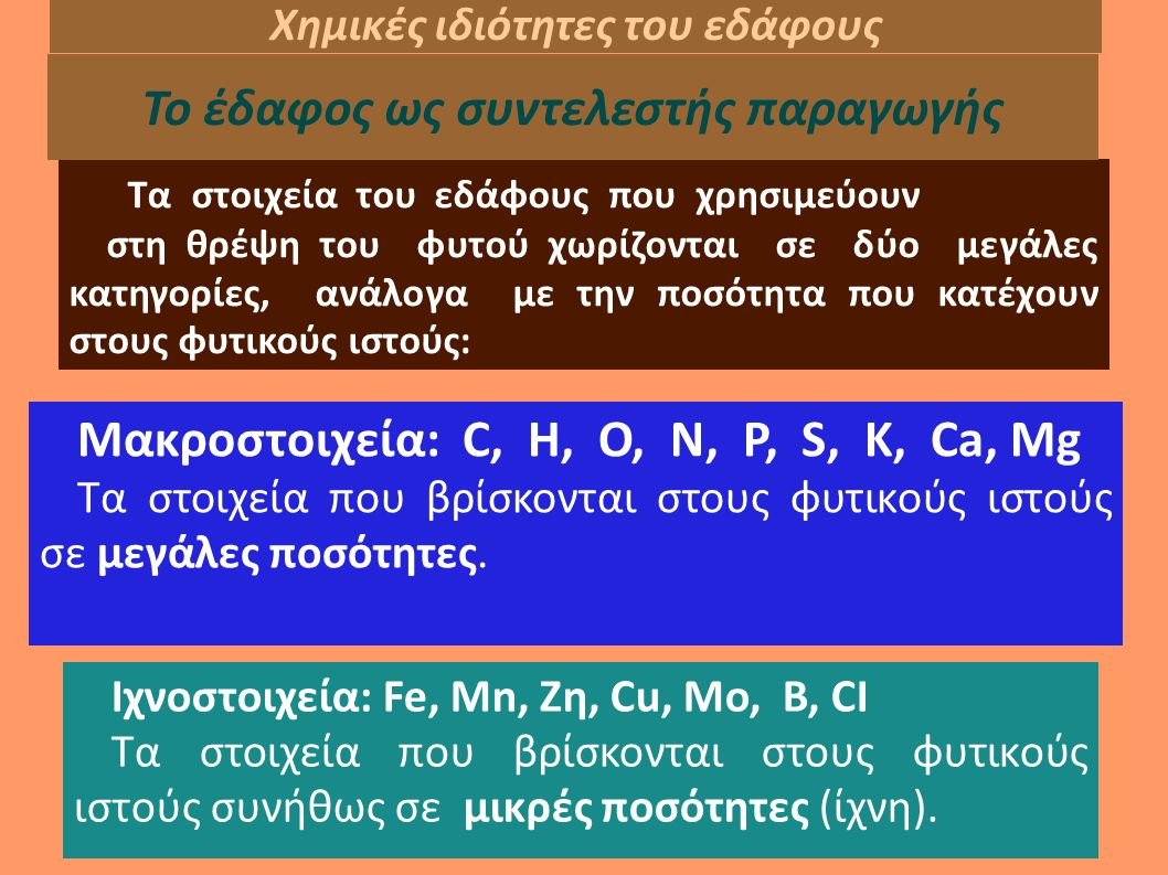 Τα στοιχεία του εδάφους που χρησιμεύουν στη θρέψη του φυτού χωρίζονται σε δύο μεγάλες κατηγορίες, ανάλογα με την ποσότητα που κατέχουν στους φυτικούς ιστούς: Χημικές ιδιότητες του εδάφους Το έδαφος ως συντελεστής παραγωγής Μακροστοιχεία: C, Η, Ο, Ν, Ρ, S, Κ, Ca, Mg Τα στοιχεία που βρίσκονται στους φυτικούς ιστούς σε μεγάλες ποσότητες.