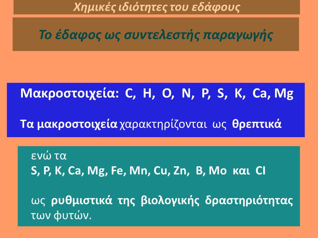 Χημικές ιδιότητες του εδάφους Το έδαφος ως συντελεστής παραγωγής Μακροστοιχεία: C, Η, Ο, Ν, Ρ, S, Κ, Ca, Mg Τα μακροστοιχεία χαρακτηρίζονται ως θρεπτικά ενώ τα S, Ρ, Κ, Ca, Mg, Fe, Mn, Cu, Zn, Β, Mo και CI ως ρυθμιστικά της βιολογικής δραστηριότητας των φυτών.