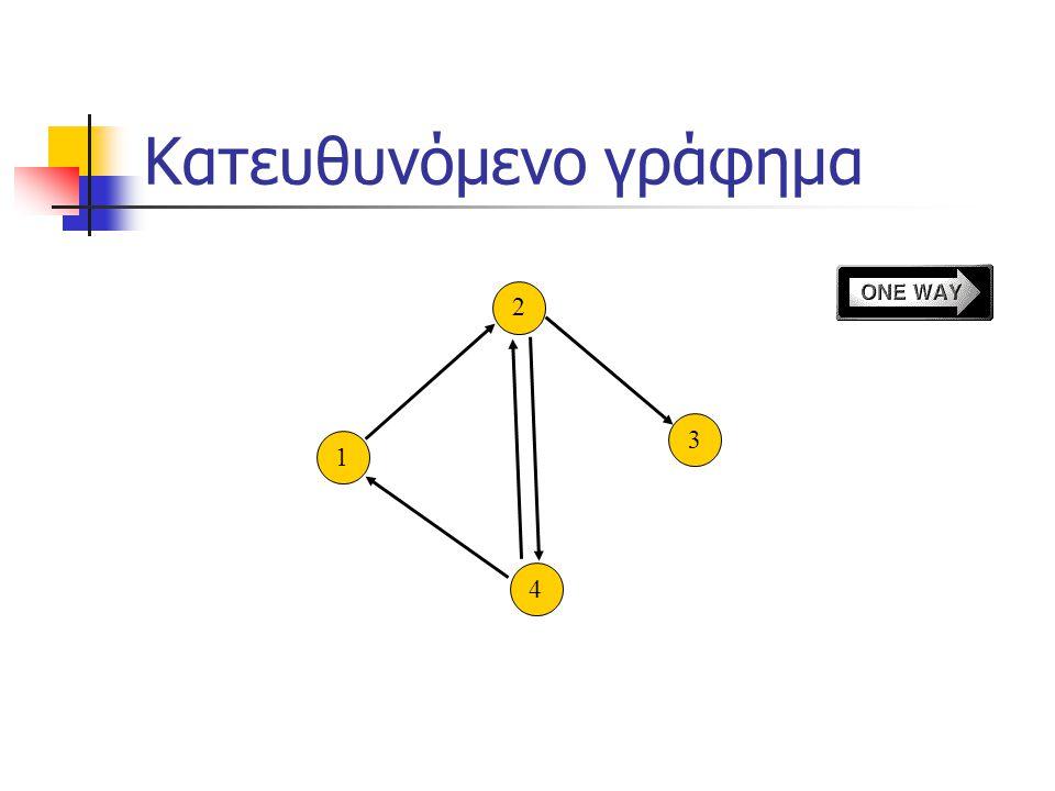 Κατευθυνόμενο γράφημα 2 4 3 1