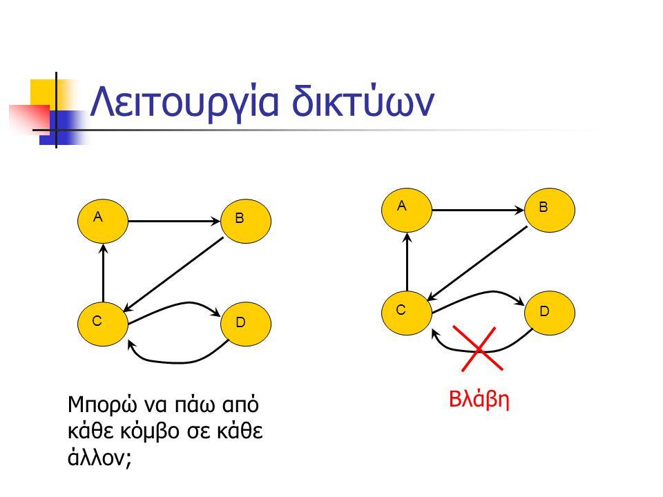 Λειτουργία δικτύων A B C D Μπορώ να πάω από κάθε κόμβο σε κάθε άλλον; A B C D Βλάβη
