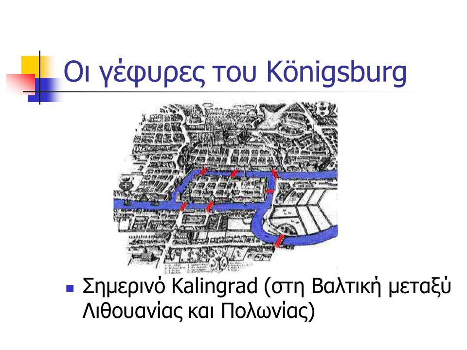 Οι γέφυρες του Königsburg Σημερινό Kalingrad (στη Βαλτική μεταξύ Λιθουανίας και Πολωνίας)