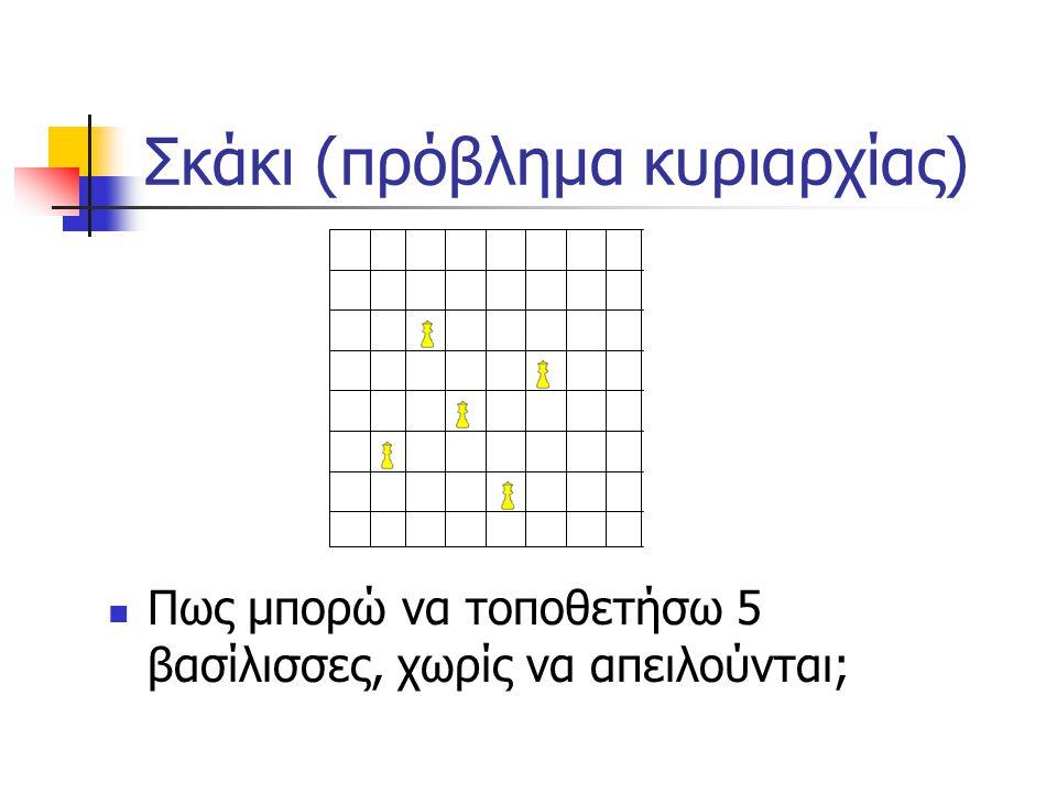 Σκάκι (πρόβλημα κυριαρχίας) Πως μπορώ να τοποθετήσω 5 βασίλισσες, χωρίς να απειλούνται;