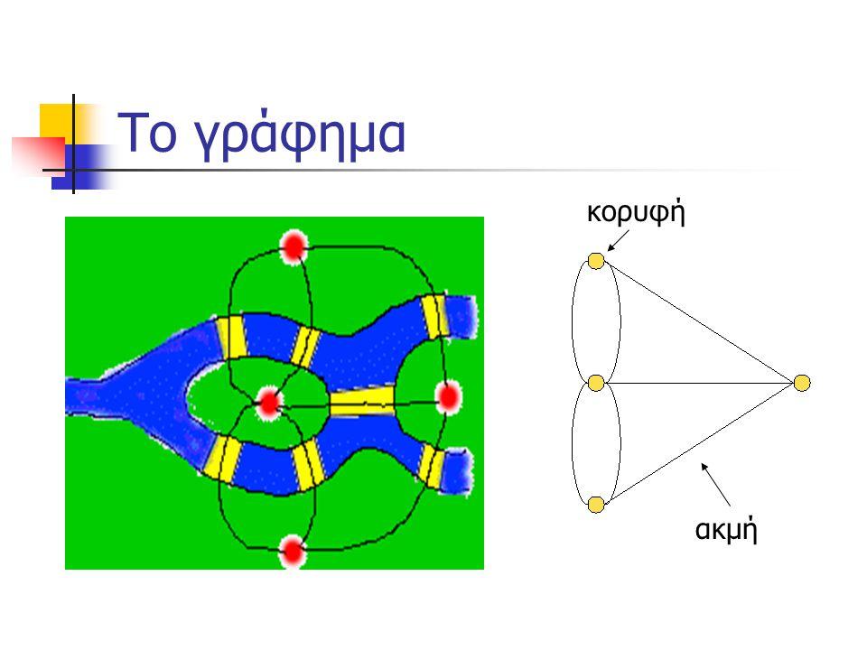 Το γράφημα κορυφή ακμή