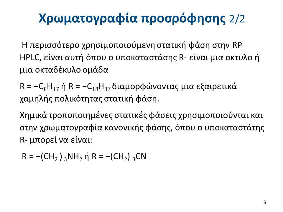 Χρωματογραφία προσρόφησης 2/2 Η περισσότερο χρησιμοποιούμενη στατική φάση στην RP HPLC, είναι αυτή όπου ο υποκαταστάσης R- είναι μια οκτυλο ή μια οκτα