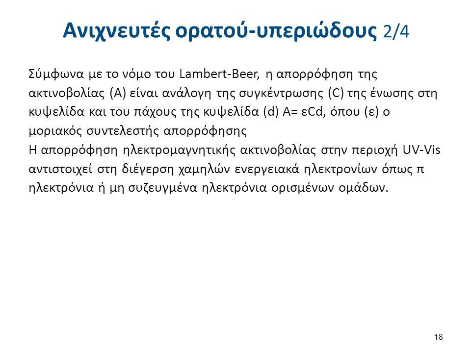 Ανιχνευτές ορατού-υπεριώδους 2/4 Σύμφωνα με το νόμο του Lambert-Beer, η απορρόφηση της ακτινοβολίας (A) είναι ανάλογη της συγκέντρωσης (C) της ένωσης