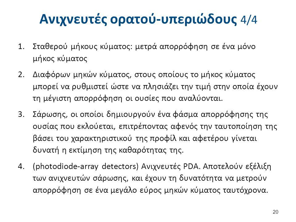 Ανιχνευτές ορατού-υπεριώδους 4/4 1.Σταθερού μήκους κύματος: μετρά απορρόφηση σε ένα μόνο μήκος κύματος 2.Διαφόρων μηκών κύματος, στους οποίους το μήκο