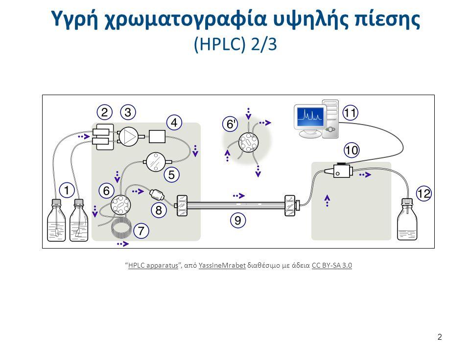 """Υγρή χρωματογραφία υψηλής πίεσης (HPLC) 2/3 """"HPLC apparatus"""", από YassineMrabet διαθέσιμο με άδεια CC BY-SA 3.0HPLC apparatusYassineMrabetCC BY-SA 3.0"""
