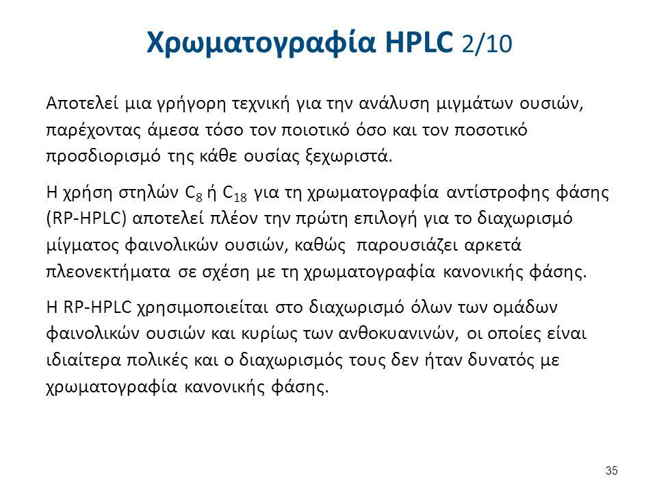 Χρωματογραφία HPLC 2/10 Αποτελεί μια γρήγορη τεχνική για την ανάλυση μιγμάτων ουσιών, παρέχοντας άμεσα τόσο τον ποιοτικό όσο και τον ποσοτικό προσδιορ