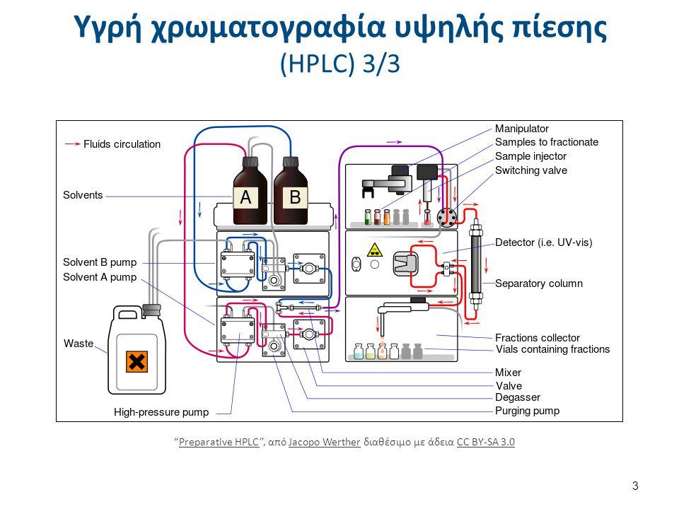 """Υγρή χρωματογραφία υψηλής πίεσης (HPLC) 3/3 """"Preparative HPLC"""", από Jacopo Werther διαθέσιμο με άδεια CC BY-SA 3.0Preparative HPLCJacopo WertherCC BY-"""