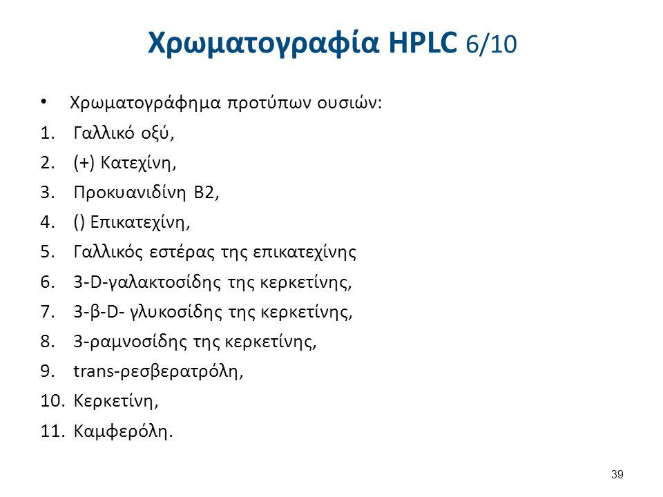 Χρωματογραφία HPLC 6/10 Χρωματογράφημα προτύπων ουσιών: 1.Γαλλικό οξύ, 2.(+) Κατεχίνη, 3.Προκυανιδίνη Β2, 4.() Επικατεχίνη, 5.Γαλλικός εστέρας της επι
