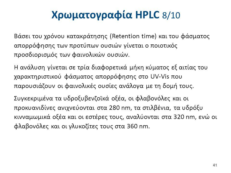 Χρωματογραφία HPLC 8/10 Βάσει του χρόνου κατακράτησης (Retention time) και του φάσματος απορρόφησης των προτύπων ουσιών γίνεται ο ποιοτικός προσδιορισ
