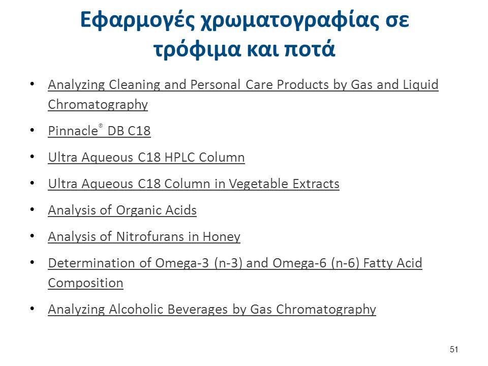 Εφαρμογές χρωματογραφίας σε τρόφιμα και ποτά Analyzing Cleaning and Personal Care Products by Gas and Liquid Chromatography Analyzing Cleaning and Per
