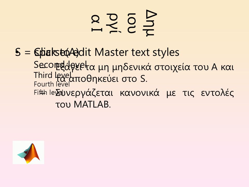 Click to edit Master text styles Second level Third level Fourth level Fifth level Δημ ιου ργί α I S = sparse(A) – Εξάγει τα μη μηδενικά στοιχεία του