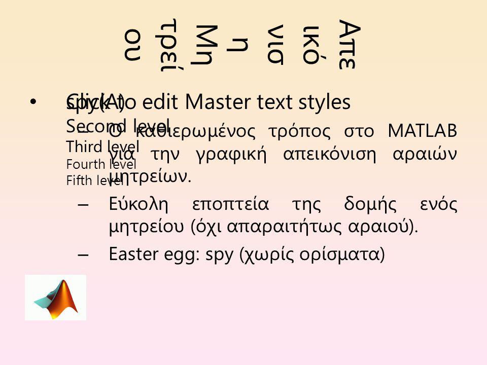 Click to edit Master text styles Second level Third level Fourth level Fifth level Απε ικό νισ η Μη τρεί ου spy(A) – Ο καθιερωμένος τρόπος στο MATLAB για την γραφική απεικόνιση αραιών μητρείων.