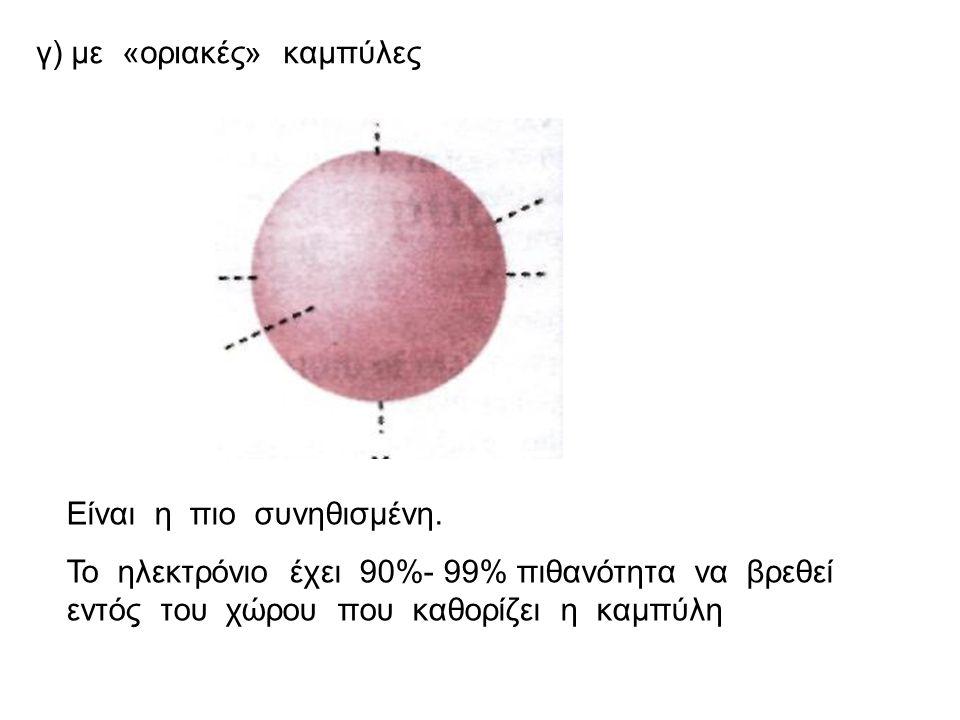 γ) με «οριακές» καμπύλες Είναι η πιο συνηθισμένη. Το ηλεκτρόνιο έχει 90%- 99% πιθανότητα να βρεθεί εντός του χώρου που καθορίζει η καμπύλη