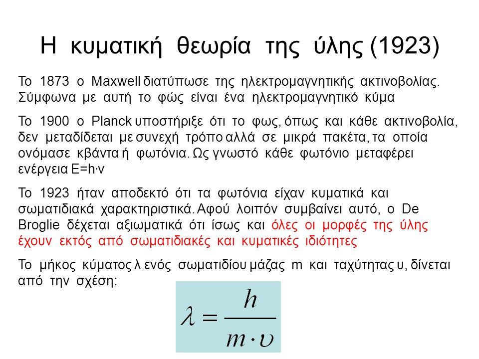 Η κυματική θεωρία της ύλης (1923) Το 1873 ο Maxwell διατύπωσε της ηλεκτρομαγνητικής ακτινοβολίας. Σύμφωνα με αυτή το φώς είναι ένα ηλεκτρομαγνητικό κύ