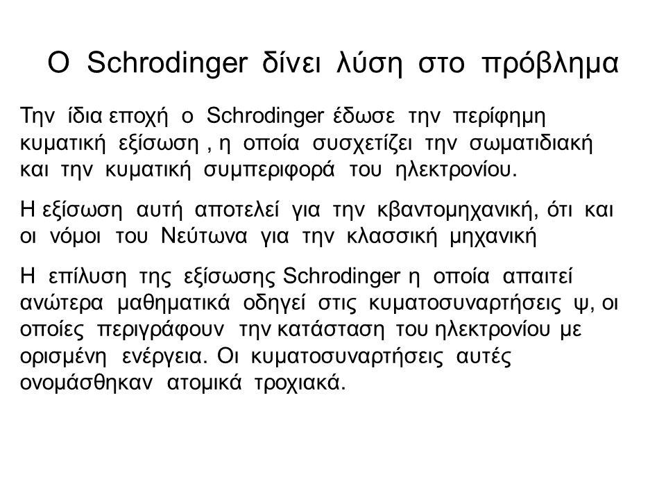 Ο Schrodinger δίνει λύση στο πρόβλημα Την ίδια εποχή ο Schrodinger έδωσε την περίφημη κυματική εξίσωση, η οποία συσχετίζει την σωματιδιακή και την κυμ