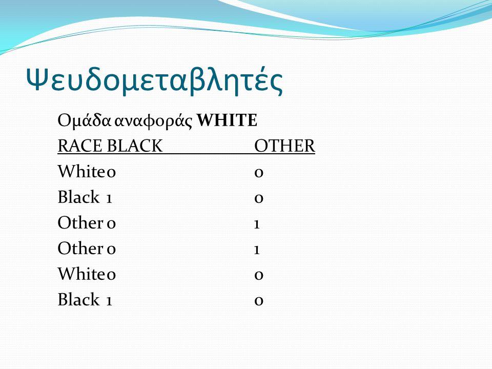 Ψευδομεταβλητές Ομάδα αναφοράς WHITE RACEBLACKOTHER White00 Black10 Other01 White00 Black10